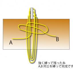 シタールの紐の結び方