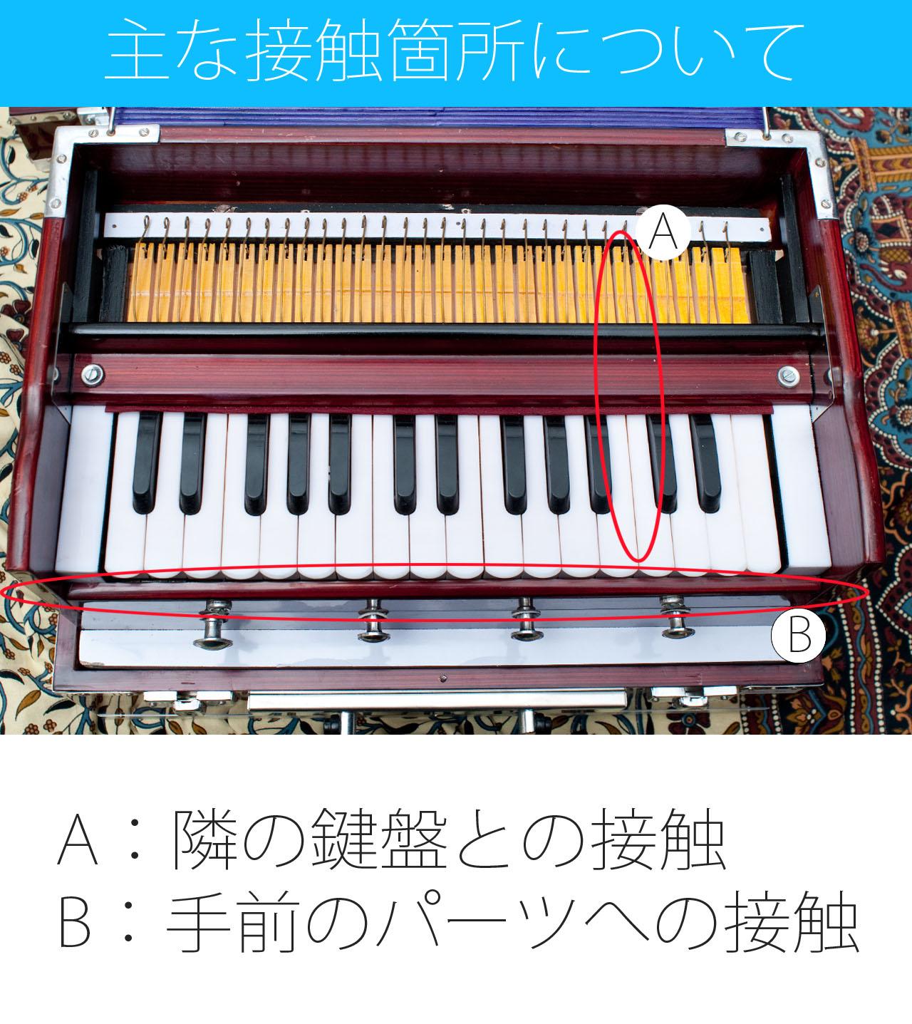 主なハルモニウムの鍵盤が接触している箇所